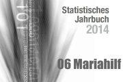 Das kleine 1×23 der Wiener Bezirke: Mariahilf